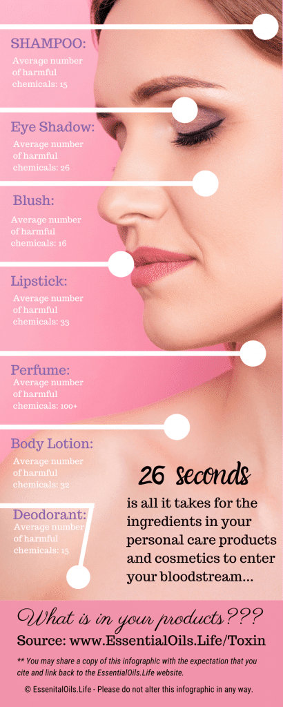 The average woman is exposed to over 100 harmful chemicals every morning because of her makeup and skincare routine. Men are exposed to at least 60 on average first thing in the morning. Something needs to change.