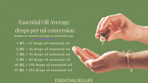 essential oil drop to ml conversion; essential oils drops per bottle